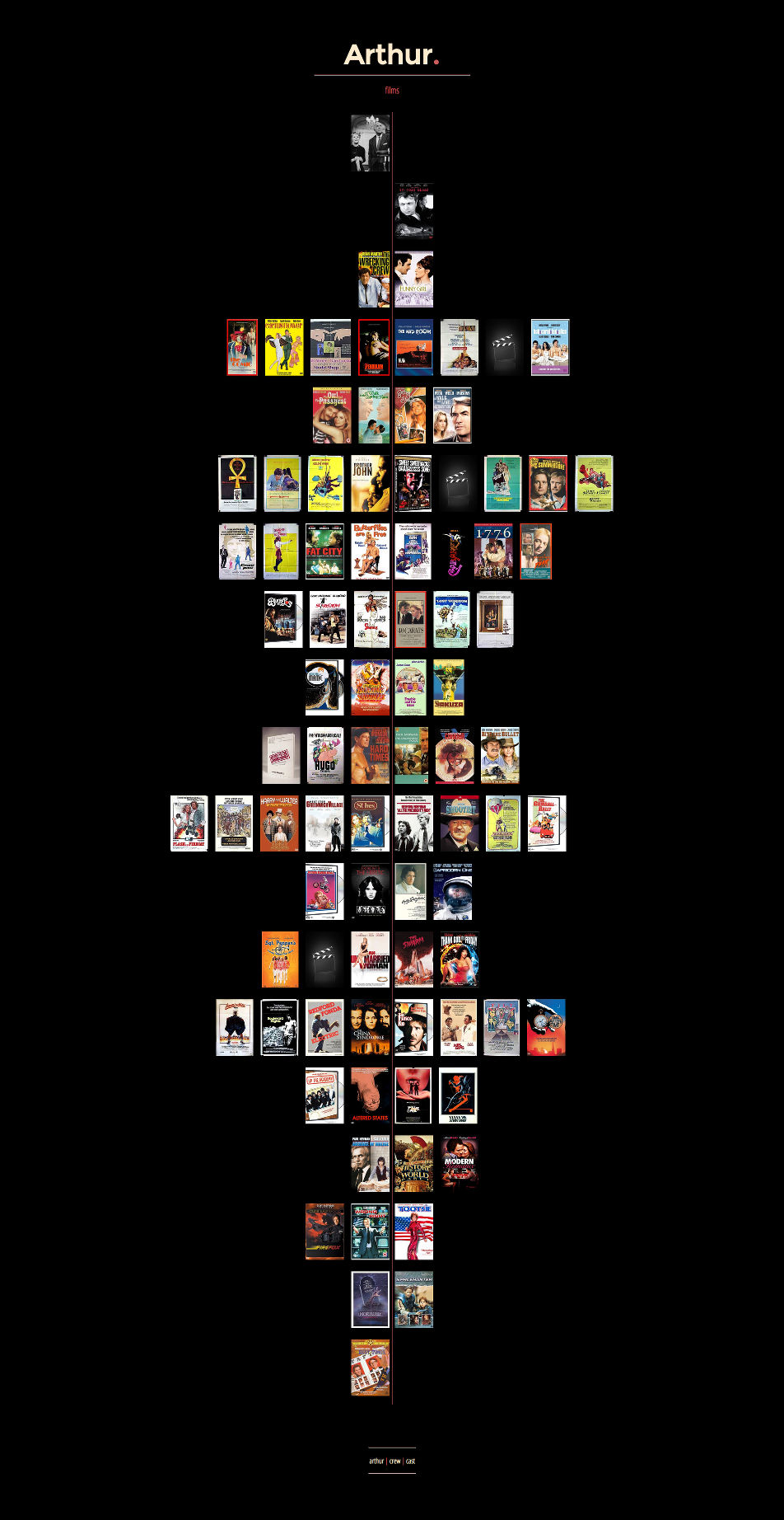 vertical timeline of some of the movies of Arthur Piatadosi